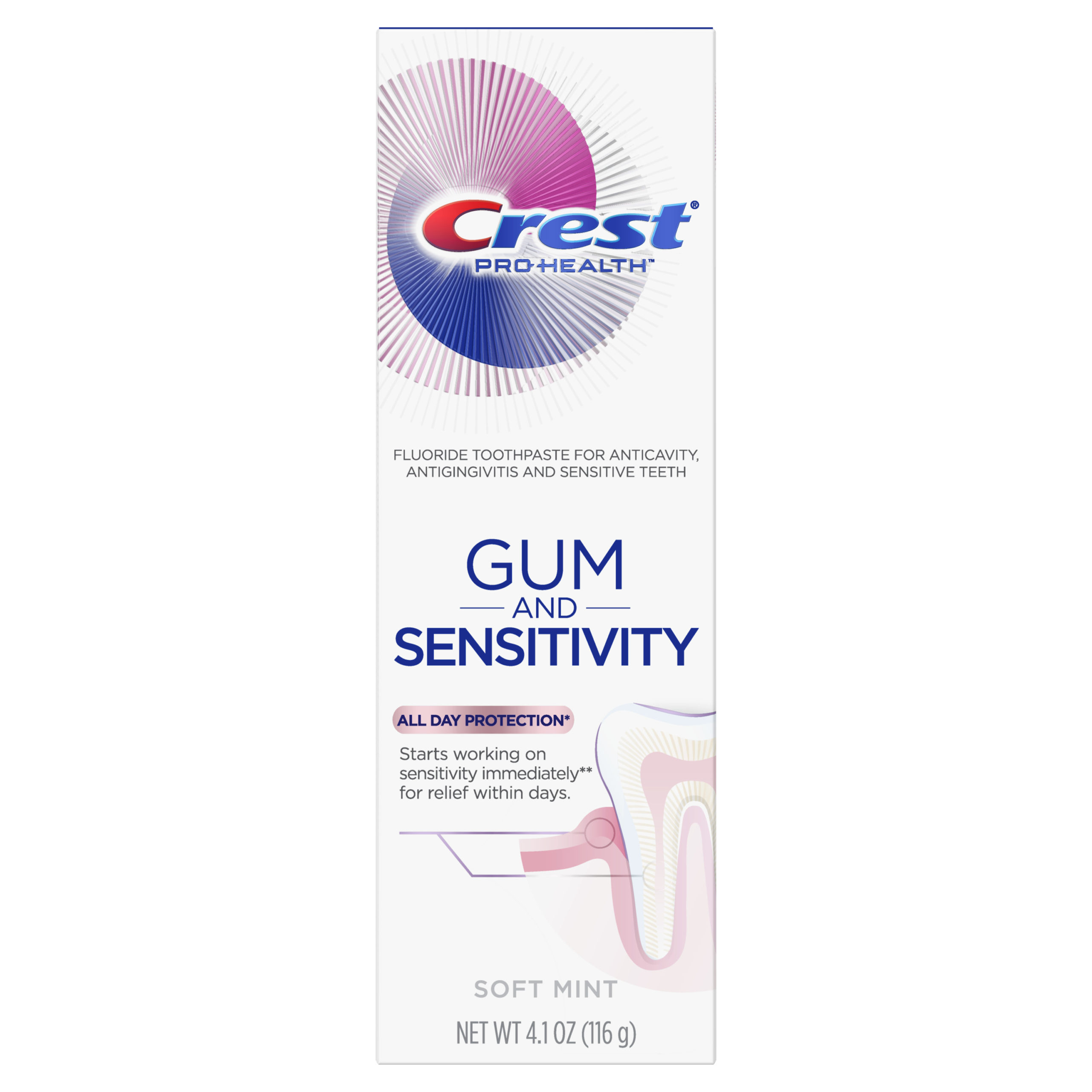 Crest Gum and Sensitivity All Day Protection
